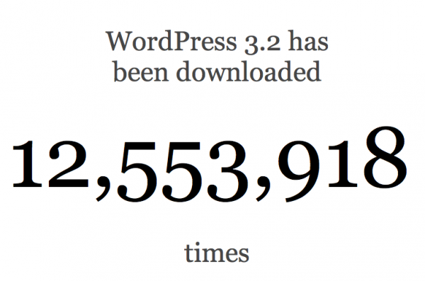 WordPress 3.3 博主不得不知的十项更新